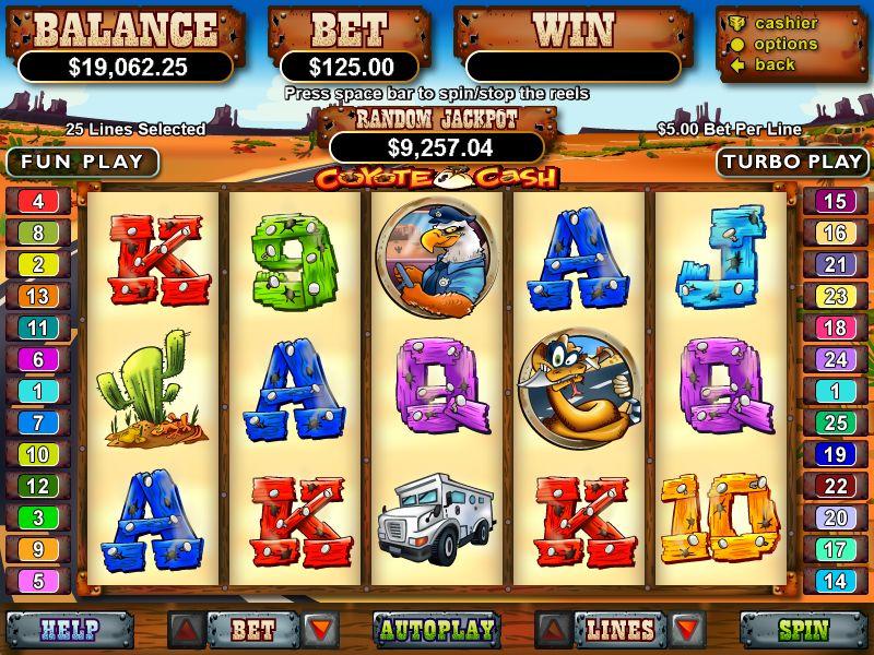 Trik Memenangkan Slot Game Online